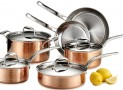 Best Copper Cookware 2016