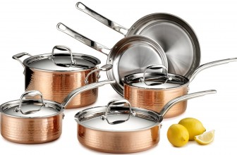 Best Copper Cookware 2018
