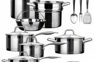 Best Induction Cookware 2017